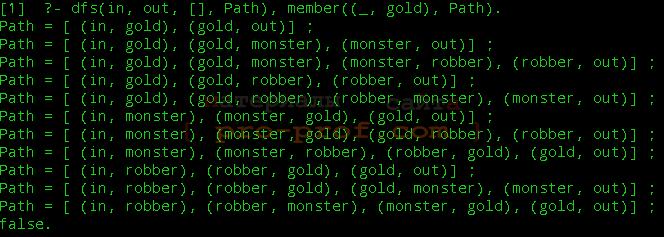рис. 4 поиск путей через золотую комнату