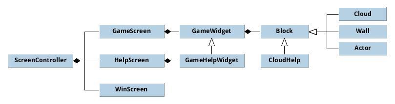 game_uml
