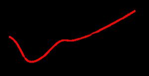 asymptotic notation_Omega