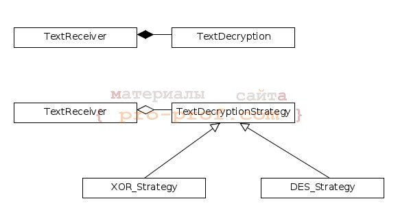 strategy_pattern_example