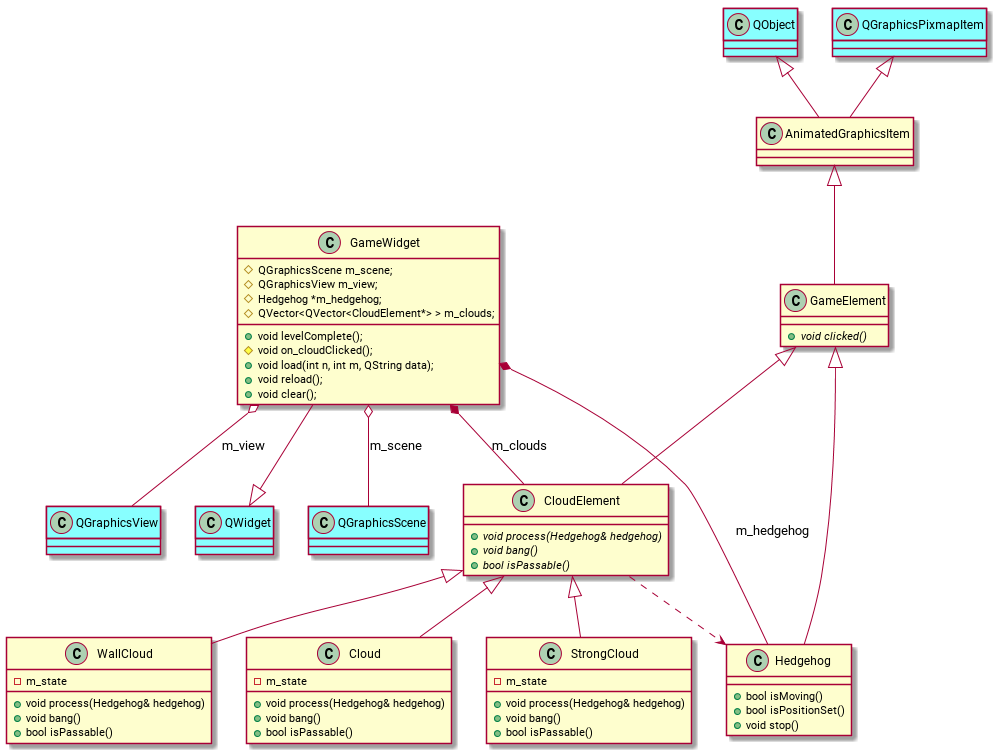 cplusplus_polymorphism_example