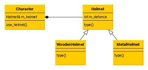 class_example
