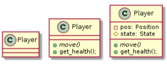 Диаграммы классов UML