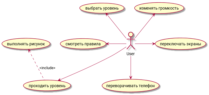 use-case-diagram