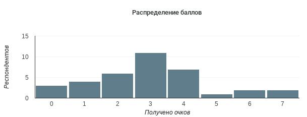 test_stl_results_1