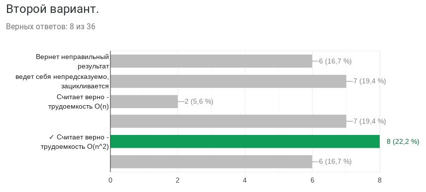 test_stl_results_2